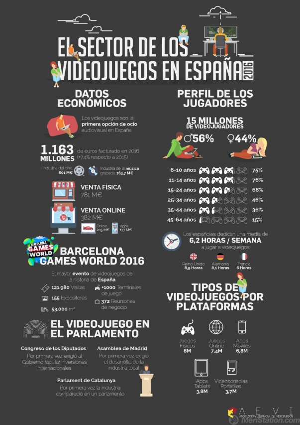 infografia videojuegos