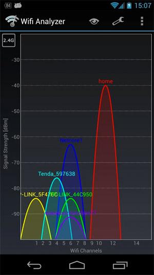 Wifi-analyzer-02